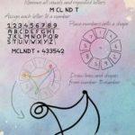 narZart's wheel for creating sigils