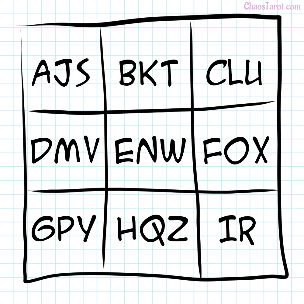 (Fig. 1) - Illustration showing how to make a sigil with a 3x3 grid using the alphabet distributed into the 9 squares.