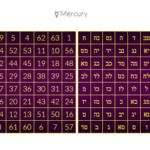 mercury kamea