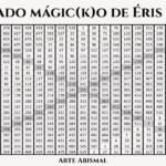 Kamea for creating Eris sigils