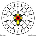 Rose Cross kamea for creating sigils